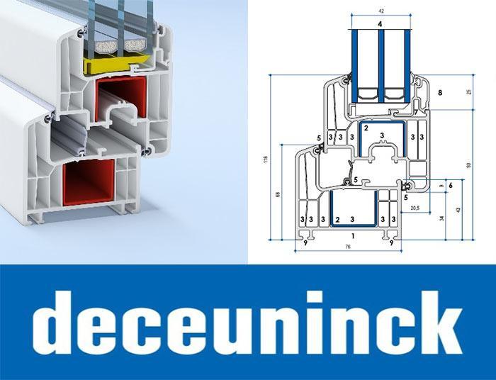 Размеры модели Deceuninck