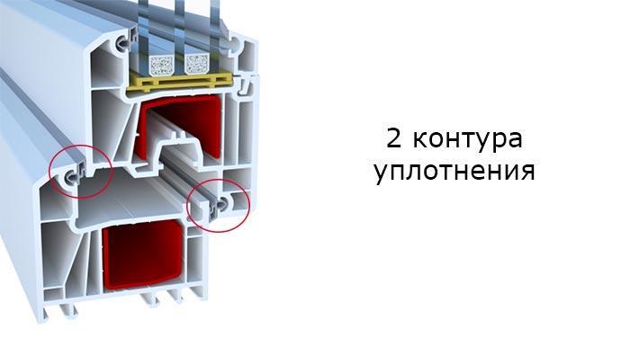 Двойной контур уплотнения модели