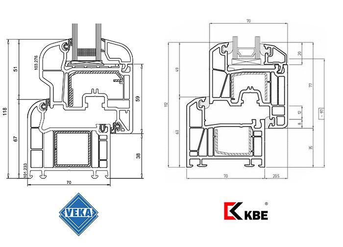 Схемы систем Veka и KBE