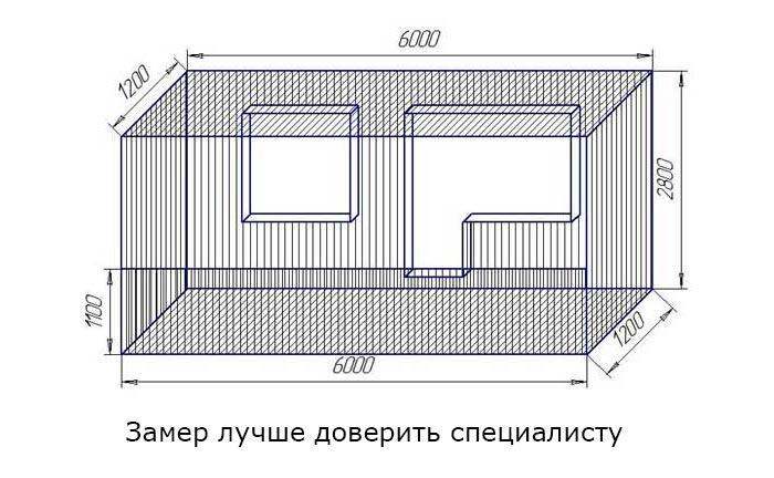 Размеры проекта