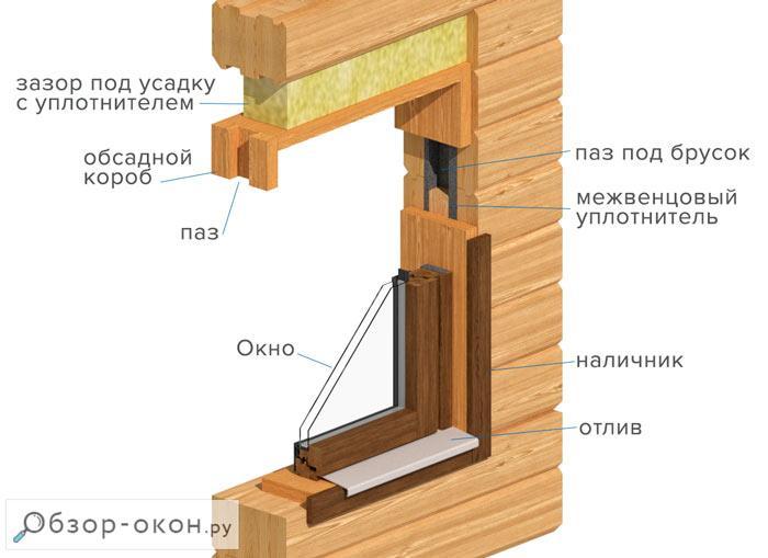 схема обсады (окосячки)