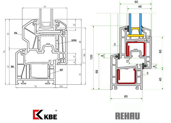 Разные размеры продукции KBE и Rehau