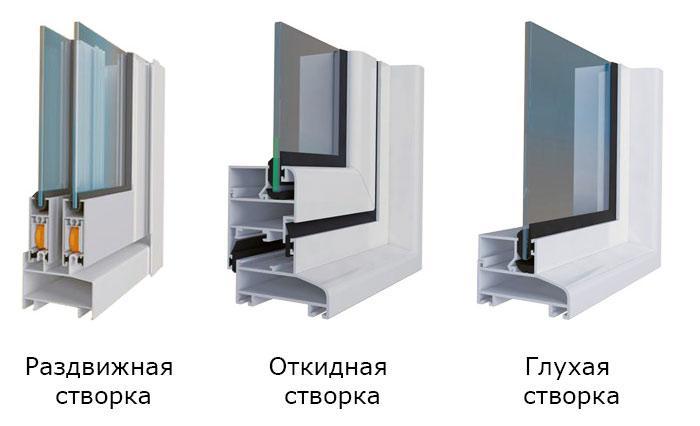 Различные варианты монтажа систем